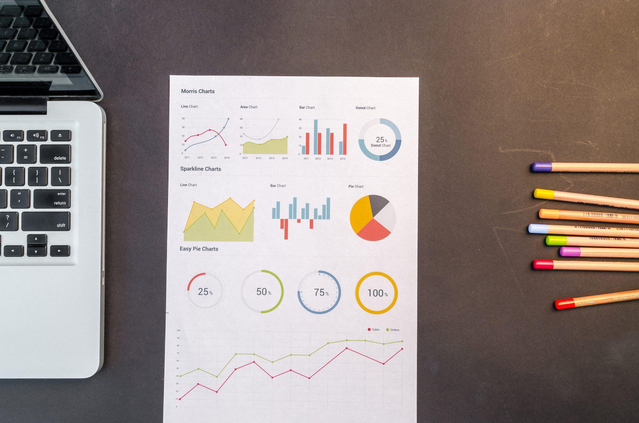 Prevenzione crimini tramite software per quiz statistiche
